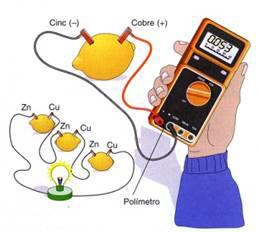 Conceptos bsicos de electricidad Tecnologa
