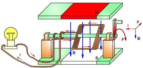 محرك تيار مستمر besides 12 Phase further Variable besides Running Reversing 3 Phase Motor likewise Ex le systems. on shunt motor animation